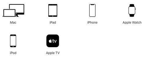 allungare garanzia apple