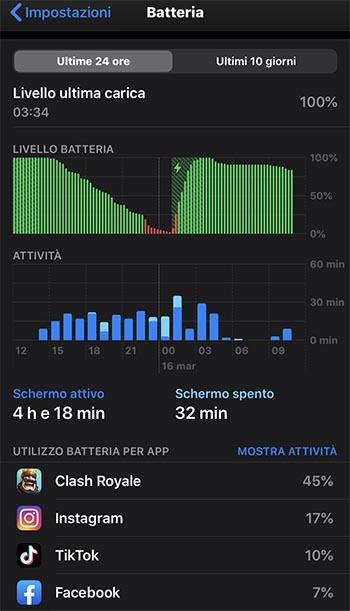 ridurre consumo batteria iphone