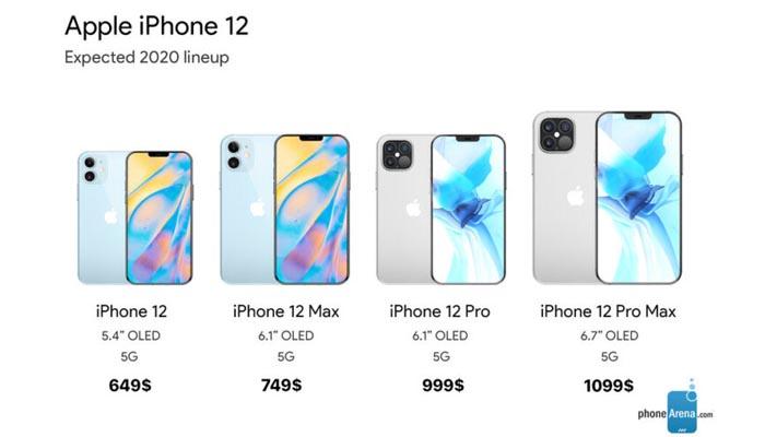 Ecco i possibili prezzi di iPhone 12 e iPhone 12 Pro